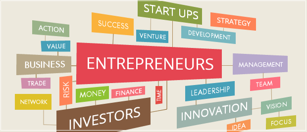 Image result for entrepreneur and investor